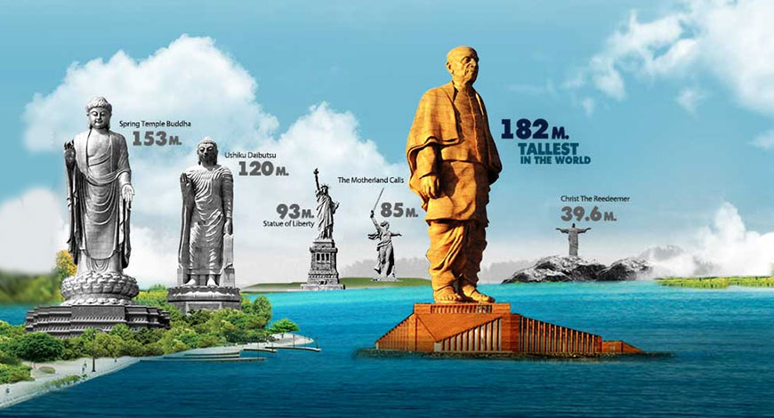 Statue of Unity : Cost, Ticket Price